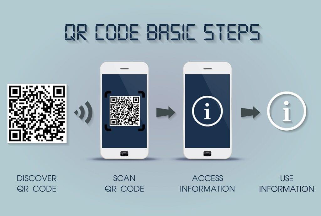 Kody QR - instrukcja