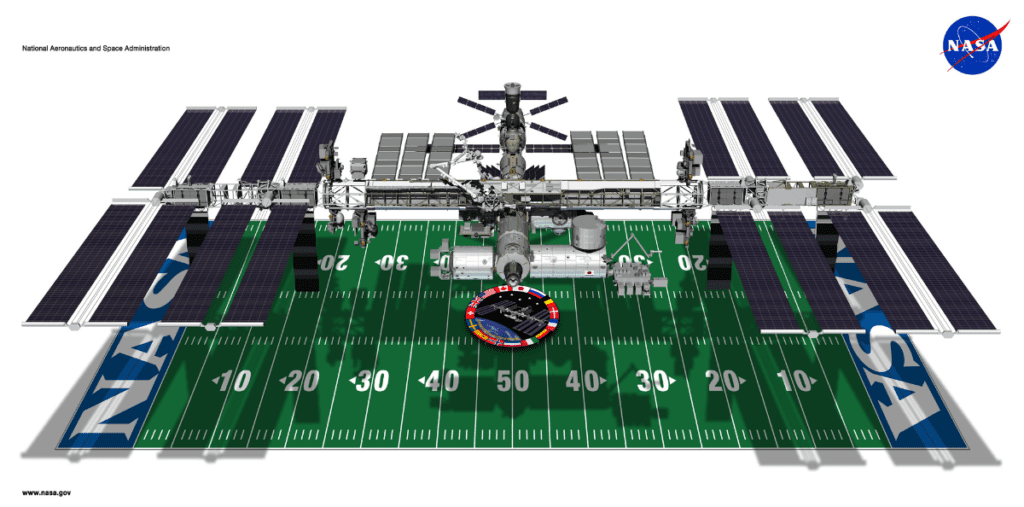ISS rozmiar
