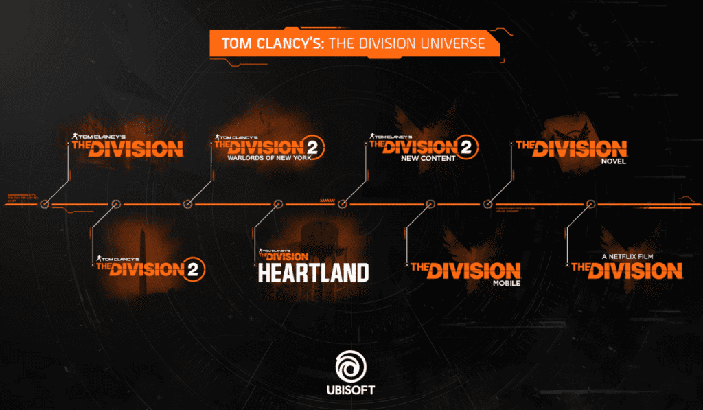 The Division road map