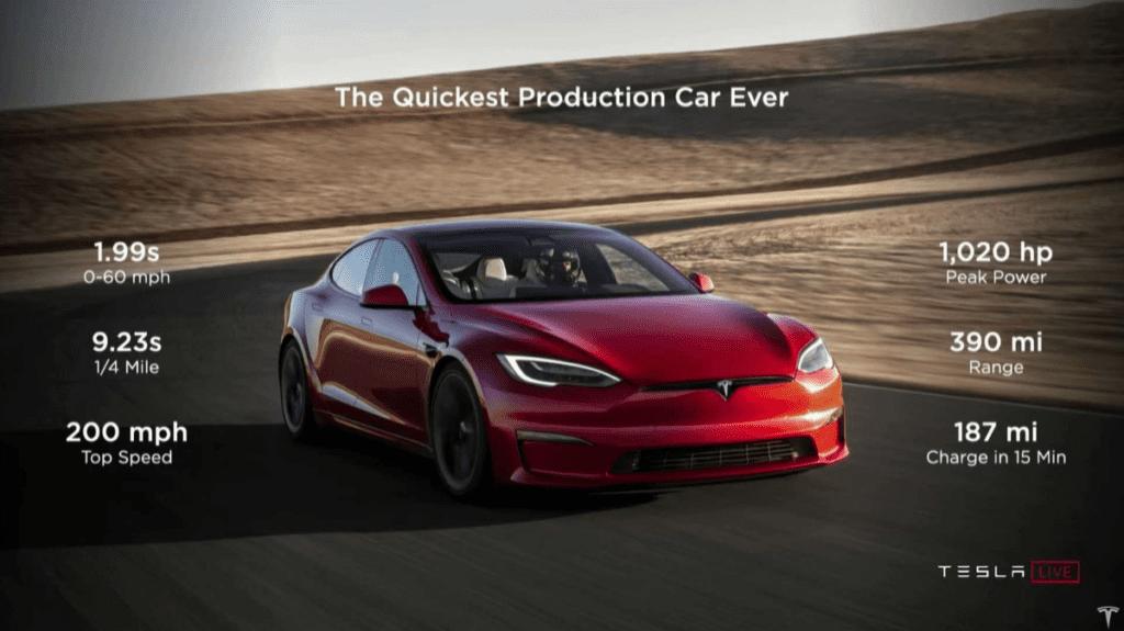 Tesla Model S Plaid osiągi
