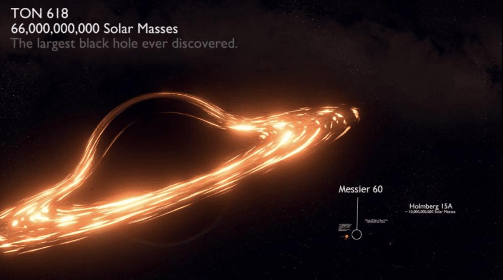 TON 618 w porównaniu do innych czarnych dziur