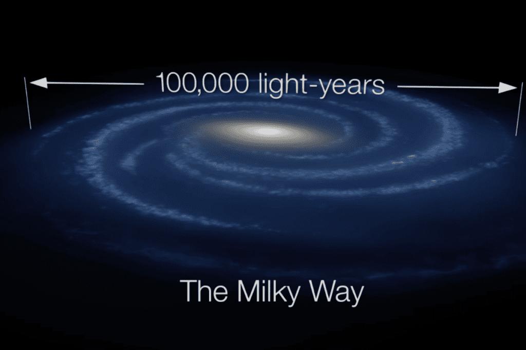Z cyklu nasze galaktyki: Droga Mleczna i jej średnica
