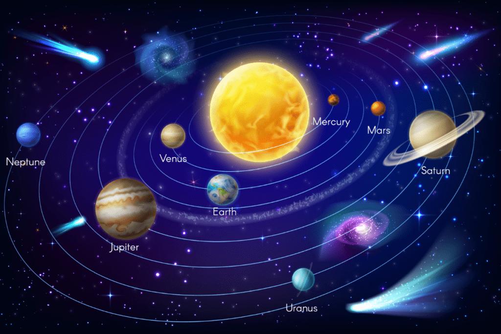 Układ słoneczny planety - ile ich jest?