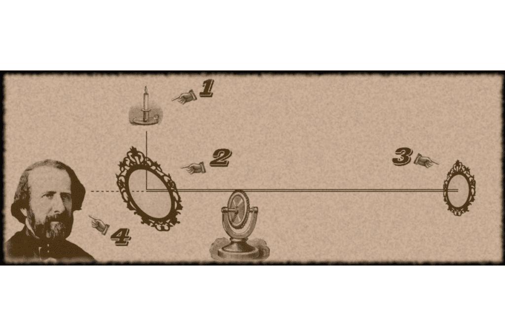 Galileusz i pierwszy krok na właściwej ścieżce