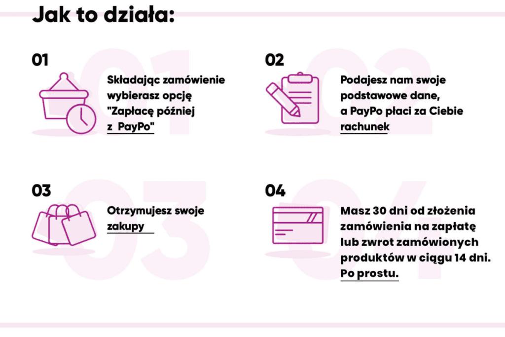 paypo - zasada działania