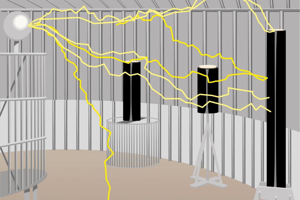 Zasada działania klatki Faradaya