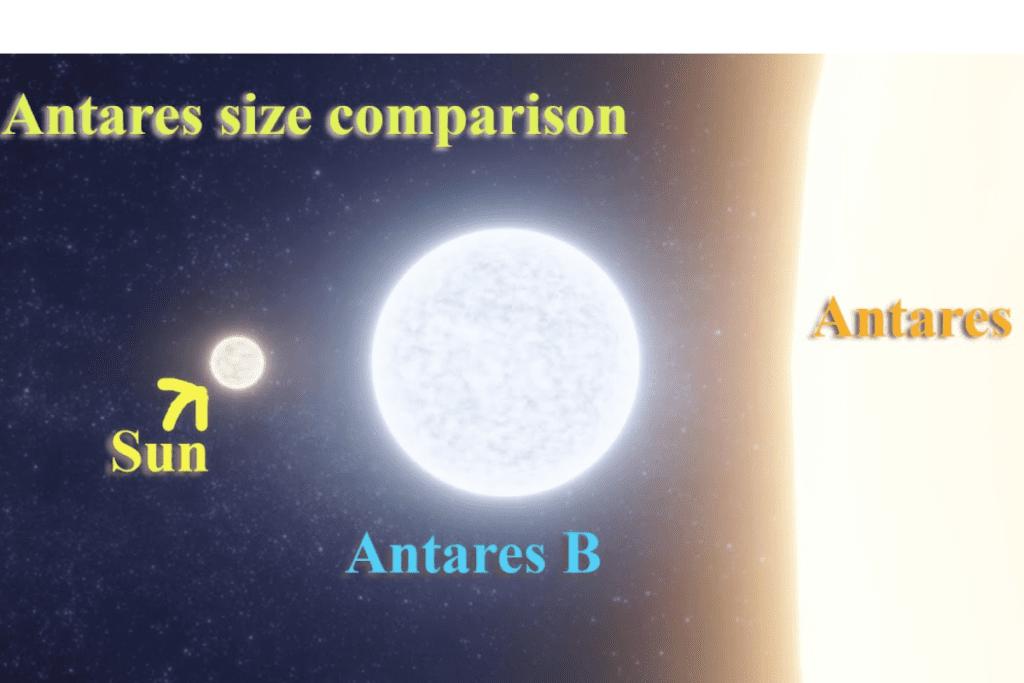 Gwiazda podwójna czyli Antares B